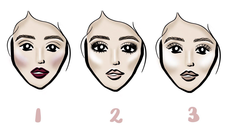 my three favorite makeup looks